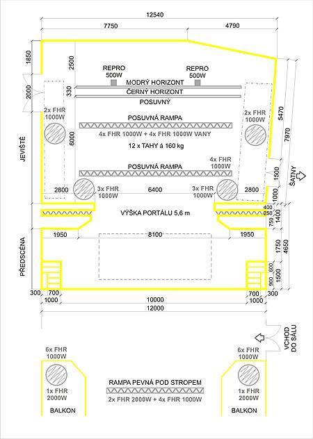 Plánek jeviště Městského divadla Český Krumlov, stav v roce 2015